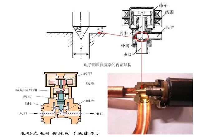 空調充注閥_空調膨脹閥價格_空調閥結構